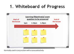 whiteboard of progress