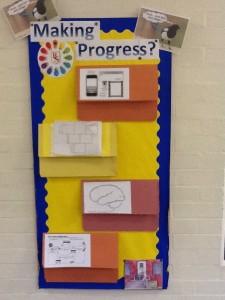 measuring progress board